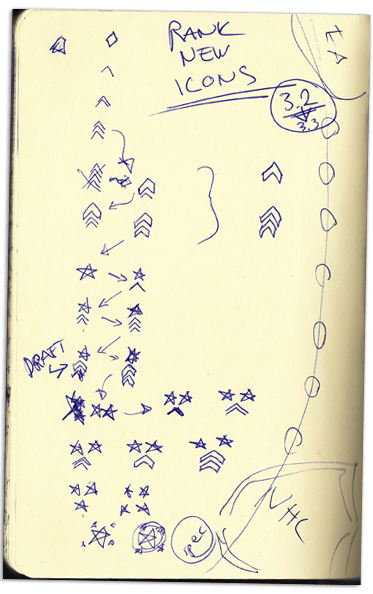 Sketch illustrating the second attempt at improving the ranking symbols.