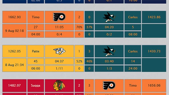 Our We Play NHL website, showing my latest match results where I won one game and then lost the next one.
